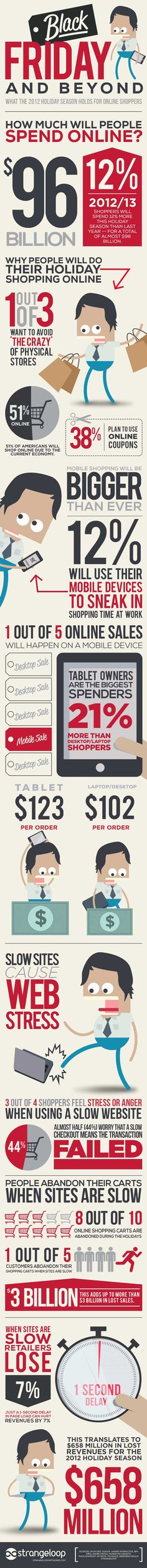 Black Friday 2012 and beyond #infographic