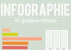 Le site qui te permet de réaliser rapidement des infographies! http://piktochart.com/ vie @doityvette
