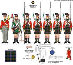 79th Cameron Higlanders