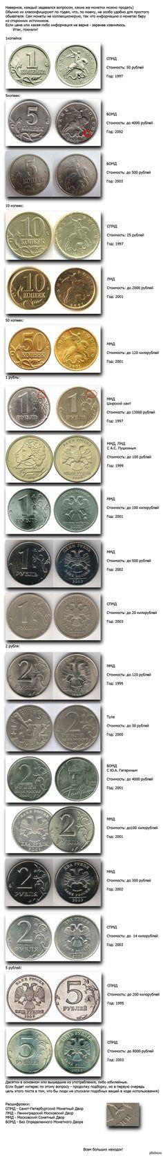 Современные ценные монеты Я не претендую на новизну или оригинальность материала - лишь на удобство поиска и определения нужных монет) нумизматика, монета, деньги, рубли, классификация, длиннопост