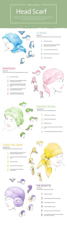 A Guide To Tying A Head Scarf - Infographic Head scarves. A Guide To Tying A Head Scarf – Infographic Head scarves have very much b How To Wear Hijab, How To Wear Scarves, Wearing Scarves, Head Scarf Tying, Head Wrap Scarf, Head Scarfs, Turbans, Bandana Outfit, Head Turban