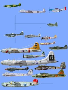Size comparison between various WWII aircraft.