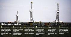 El fracking en México ligado a daños de salud y medio ambiente