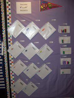 http://speechtherapynow.files.wordpress.com/2013/01/graphs.jpg Student Data tracking bulletin board