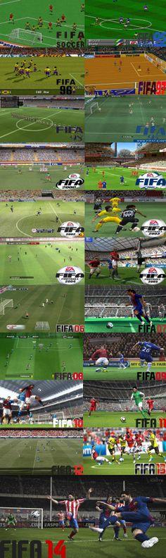 The evolution of Fifa (Soccer) Graphics! via Reddit user OcelotcR
