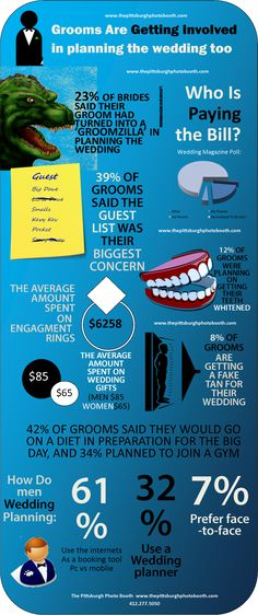 """""""Grooms are getting involved """" Wedding Infographic"""