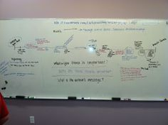 Understanding the Socratic Method from concept to paper!