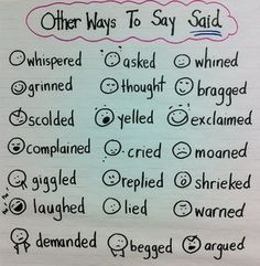 """anchor chart for first grade writing. Students can edit their writing to replace """"said."""""""