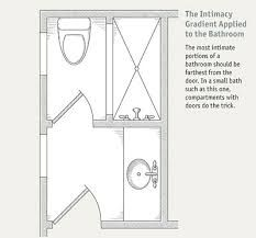 Amazing Image Result For 4 X 6 Bathroom Layout Awesome Ideas
