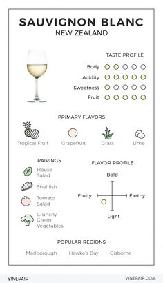 An Illustrated Guide to New Zealand Sauvignon Blanc - Wine Guide Vin, Wine Guide, Wine Tasting Party, Wine Parties, Sauvignon Blanc, Cabernet Sauvignon, Wine Facts, Wine Chart, Chateauneuf Du Pape