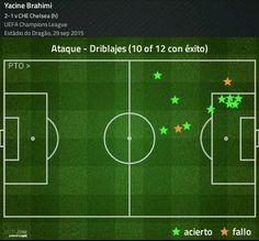 Yacine Brahimi salió al minuto 85 e hizo el doble más de regates que el segundo mejor en el partido.  #Oporto 2-1 #Chelsea finalizado #championsleague