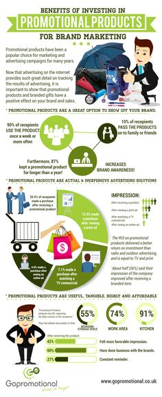 Benefits of Promotional Product Infographic