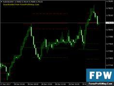 Download TZ Breaktout Forex Indicator Mt4