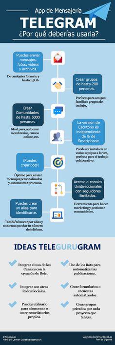 #Telegram - ¿Por qué usarla en marketing digital?