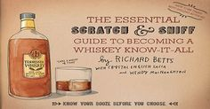 Cover of The Essential Scratch & Sniff Guide to Becoming a Whiskey Know-It-All, featuring an illustration of Tennessee Whiskey in a bottle and in a rocks glass.