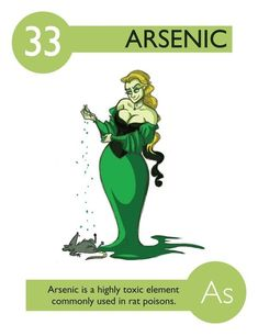 112 Cartoon Elements Make Learning The Periodic Table Fun: Arsenic