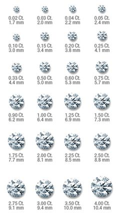 The 4C's easily explained - Picking your ideal engagement ring.