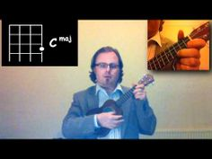 A ukulele lesson for absolute beginners. Learn just three chords and teach yourself HUNDREDS of songs! The Ukulele Teacher shows you how.    Please subscribe for further lessons and follow @uketeacher on Twitter.