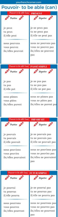 Pouvoir, one of the most used verbs in French has an irregular verb which makes it difficult. Here is how To Conjugate French Verb Pouvoir-Can,to be able