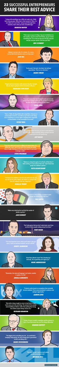 Influential #executives and #entrepreneurs share the key to their #success. #infographic #advice #tips