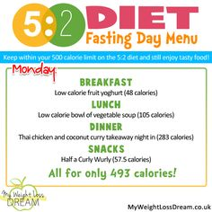 """5:2 Diet Fasting Day Menu Monday"""
