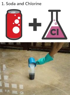 Chemical reaction gifs