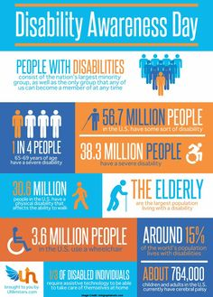 Disability is a great trial. It is affecting a larger part of the population much more than you can think of. The disability awareness day is perfect for sharing available information and latest findings on this serious global challenge. Disability Day, Disability Awareness Month, Social Awareness, Autism Awareness, Disability Quotes, Disability Insurance, Special Education Classroom, Physical Education, Science Education