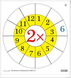 Ruedas de las tablas de multiplicar (Math-only-math.com)