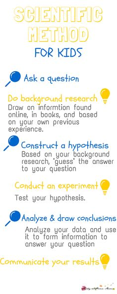 Scientific method for kids - a free printable to help parents and educators implement the scientific method into their science experiments for kids