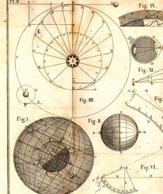 1794 Antique Astronomy Print Globe Newton by AntiquePrintGallery