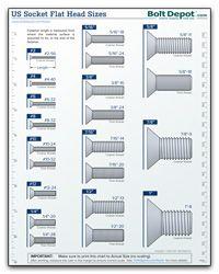 US Machine Screw Diameter and Thread Chart | Accessories in 2019 | Garage tools, Nails, screws ...