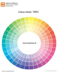 Colour art theory: Tints are hues mixed with less or more white. More white, more lightness and less saturation of pure pigments, less saturation-chroma. Colours with white, clear colours to pale tints, pastels. 36 colour wheel