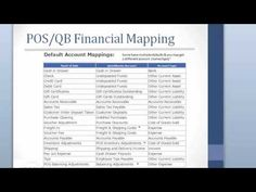 Integrating QuickBooks POS with QuickBooks Financial Part 2
