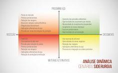ferramenta curva de valor PREÇO VARIEDADE DE PRODUTOS QUALIDADE PRODUTO MARCA E DIVULGAÇÃO HIGIENE E LIMPEZA SERVIÇO BAIXO...