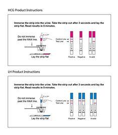 Wondfo Combo 50 LH Ovulation & 20 HCG Pregnancy Test Strips
