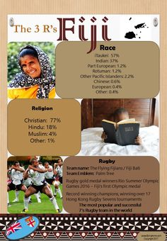 The 3 Rs, Olympic Medals, At A Glance, First Page, Fiji, Infographics, Olympics, Religion, Channel