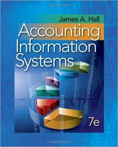 Test bank solutions for survey of accounting 7th edition by carl s instant download test bank for accounting information systems 7th edition james hall item details item fandeluxe Gallery