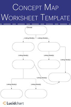 Concept map worksheet for education visualize the connections between ideas, events, and topics to understand complex subjects. Get started and create yours today in Lucidchart to better plan curriculums, create study guides, or outline writing projects. Linking Words, Writing Outline, Map Worksheets, Education Templates, Curriculum Planning, Visual Learning, Study Guides, Create Yourself, Concept