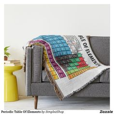 Periodic table of elements blanket unique gift idea for a science periodic table of elements throw blanket urtaz Choice Image