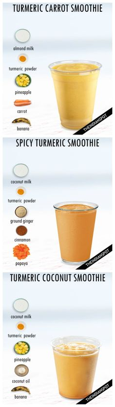 HEALING TURMERIC SMOOTHIE RECIPES (Diet Recipes)
