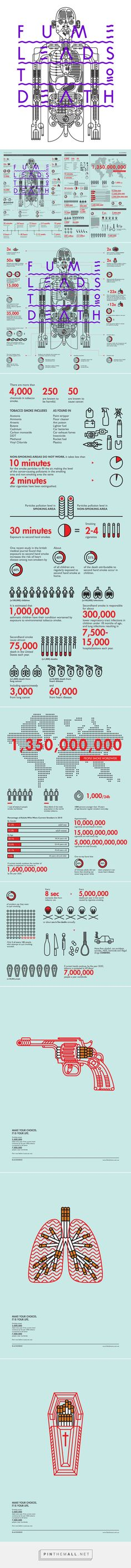 Infographics - Fume Leads To Death on Behance - created via http://pinthemall.net
