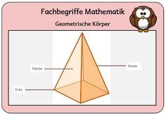 Wahnsinnsklasse: Neues Mathe-Merkplakat Geometrie