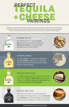 Change things up with a tequila and cheese pairing, instead of wine and cheese. The premium ingredients in Patrón Tequila are a perfect match for a fine cheese. Tequila Tasting, Tequila Bar, Patron Tequila, Wine Tasting, Wine Cheese Pairing, Cheese Pairings, Wine Pairings, Party Desserts, Appetizers For Party