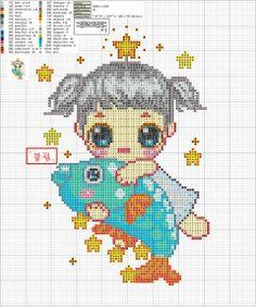 Pisces Chart, 6 av 25