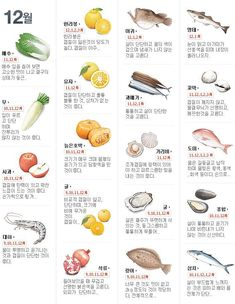 ◉ 월별 제철 음식 [출처]월별/사계절 제철 음식 Thai Recipes, Healthy Recipes, Cooking Tips, Cooking Recipes, Eat Seasonal, Food Categories, Yams, Food Lists, Korean Food