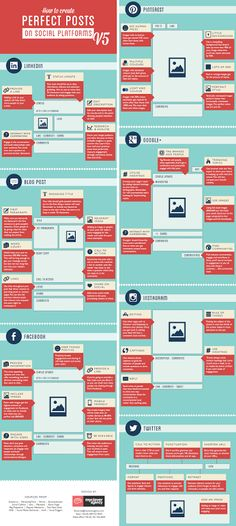 Content Marketing & Social Media - Topluluk - Google+