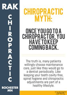 Chiropractic Myth Rochester Minnesota Chiropractic