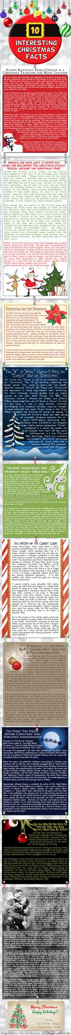 Discover new TIPS! Published by: Today I Found Out. Original source: here TIPS FOR: christmas, holidays and celebrations Related posts Halloween Recipes for Parties: a Perfectly Wiked Halloween Fascinating Things You Didn't Know about Christmas Tree Tradition 41 Smart Christmas Gift Tips to Save You Time and Money
