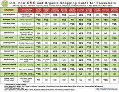 Non GMO companies