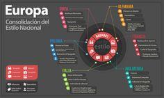 infografia_europa.jpg (2083×1250)